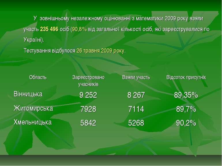 У зовнішньому незалежному оцінюванні з математики 2009 року взяли участь 235 ...