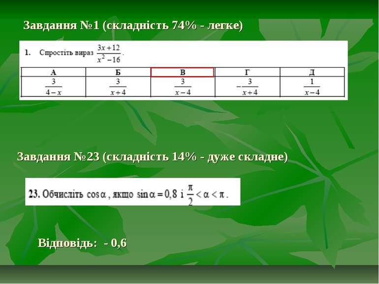 Завдання №1 (складність 74% - легке) Завдання №23 (складність 14% - дуже скла...
