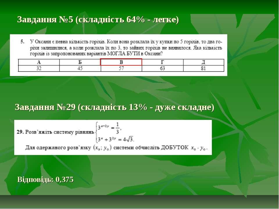 Завдання №5 (складність 64% - легке) Завдання №29 (складність 13% - дуже скла...