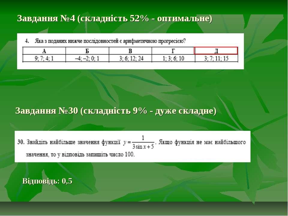 Завдання №4 (складність 52% - оптимальне) Завдання №30 (складність 9% - дуже ...