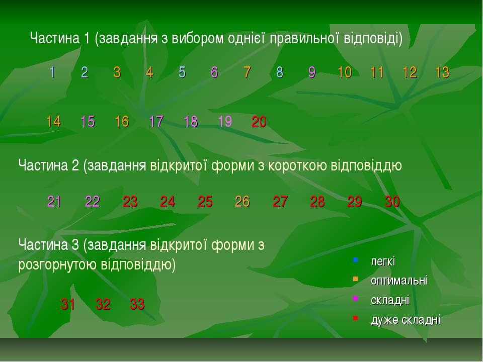 Частина 1 (завдання з вибором однієї правильної відповіді) Частина 2 (завданн...