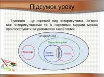 Підсумок уроку Трапеція – це окремий вид чотирикутника. Зв'язок між чотирикут...