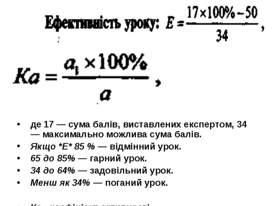 2 балів — реалізована повністю, 1 бал — реалізовано частково, 0 балів — не ре...