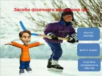 Засоби фізичного виховання це: фізичні вправи гігієнічні фактори спортивне об...