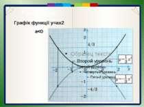 Пункт 3.4-3.5. Графік функції y=ax2 a 0 гілки параболи спрямовані вгору, а пр...