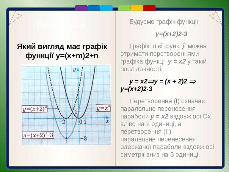 Пункт 3.4-3.5. Здійснюються побудови в такій послідовності: 1). Знаходимо коо...