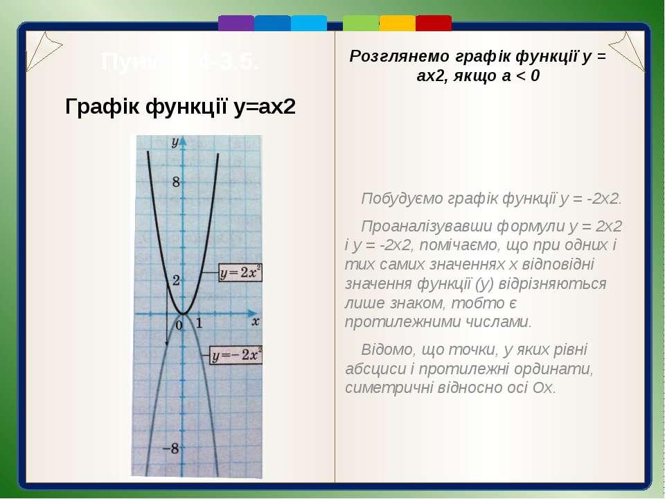 Пункт 3.4-3.5. Графік функції y=ax2 a