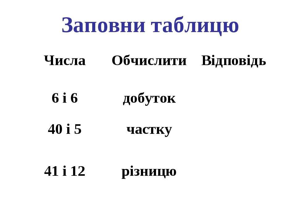 Заповни таблицю Числа Обчислити Відповідь 6 і 6 добуток 40 і 5 частку 41 і 12...
