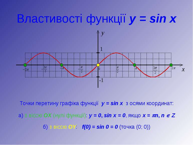 Властивості функції y = sin x Точки перетину графіка функції y = sin x з осям...