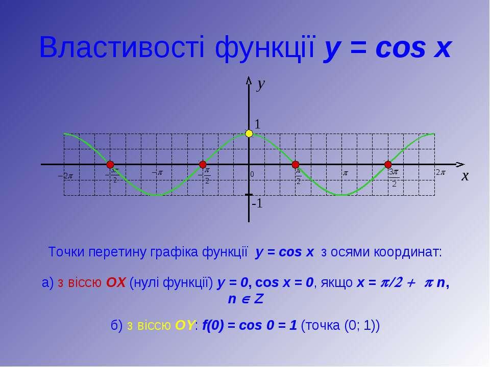 Точки перетину графіка функції y = cos x з осями координат: Властивості функц...