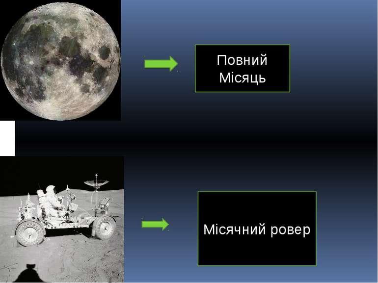 Повний Місяць Місячний ровер