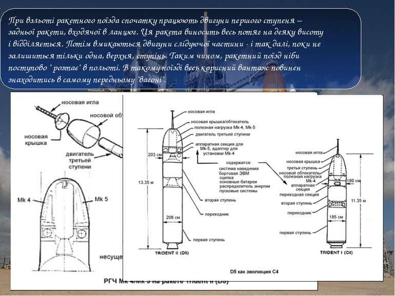 При взльоті ракетного поїзда спочатку працюють двигуни першого ступеня – задн...