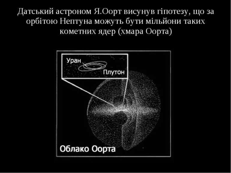 Датський астроном Я.Оорт висунув гіпотезу, що за орбітою Нептуна можуть бути ...