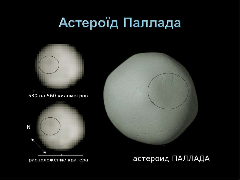 Астероїд Паллада