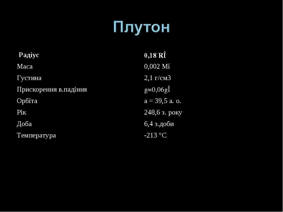 Радіус 0,18 R⊕ Маса 0,002 М⊕ Густина 2,1 г/см3 Прискорення в.падіння g=0,06g⊕...