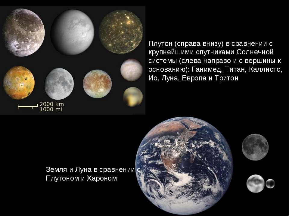 Плутон (справа внизу) в сравнении с крупнейшими спутниками Солнечной системы ...