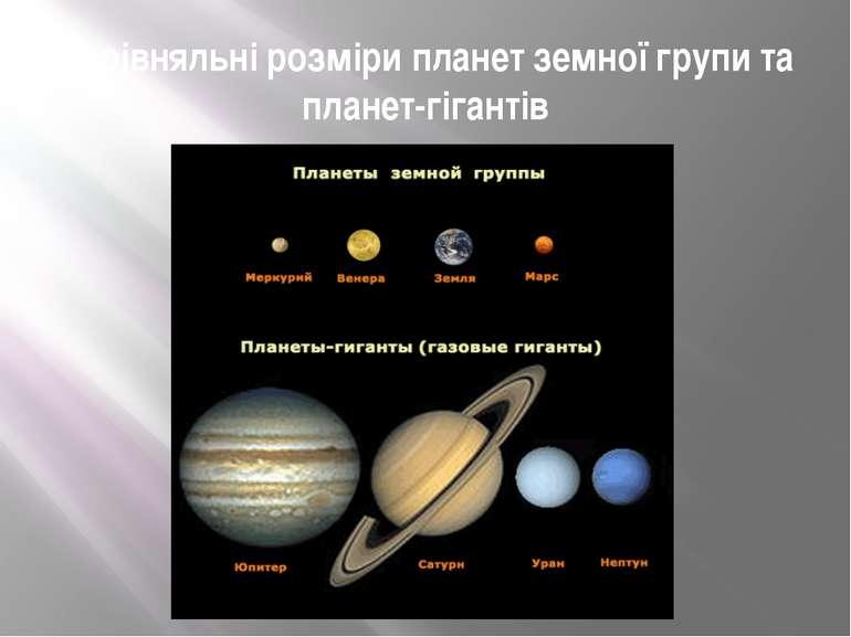 Порівняльні розміри планет земної групи та планет-гігантів