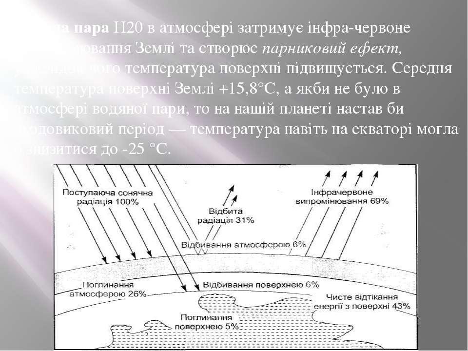 Водяна пара Н20 в атмосфері затримує інфра-червоне випромінювання Землі та ст...