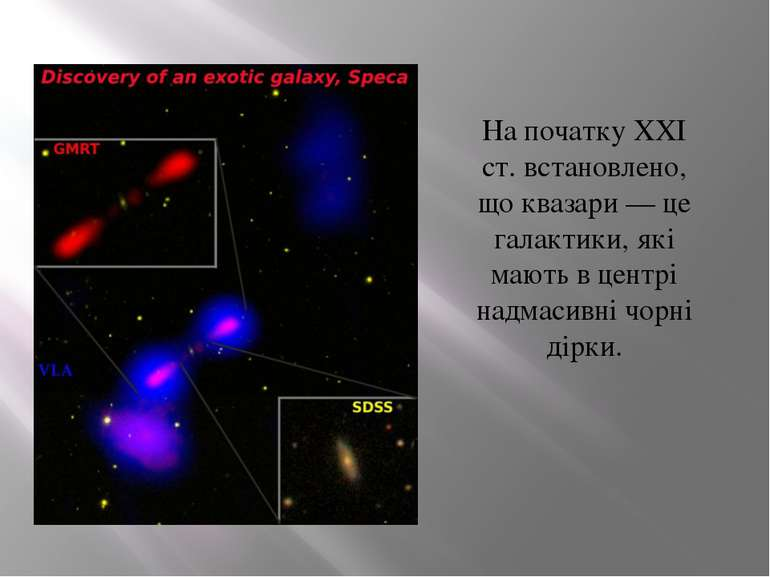 На початку XXI ст. встановлено, що квазари— це галактики, які мають в центрі...