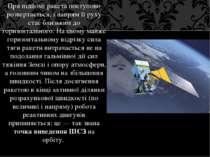 При підйомі ракета поступово розвертається, і напрям її руху стає близьким до...