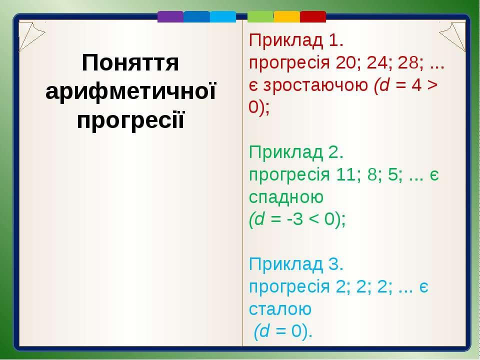 Формула загального члена арифметичної прогресії аn = а1 + (n-1)d Приклад 1. З...