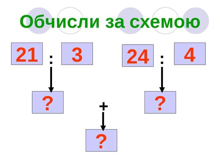 Обчисли за схемою : : + 21 ? ? ? 3 24 4