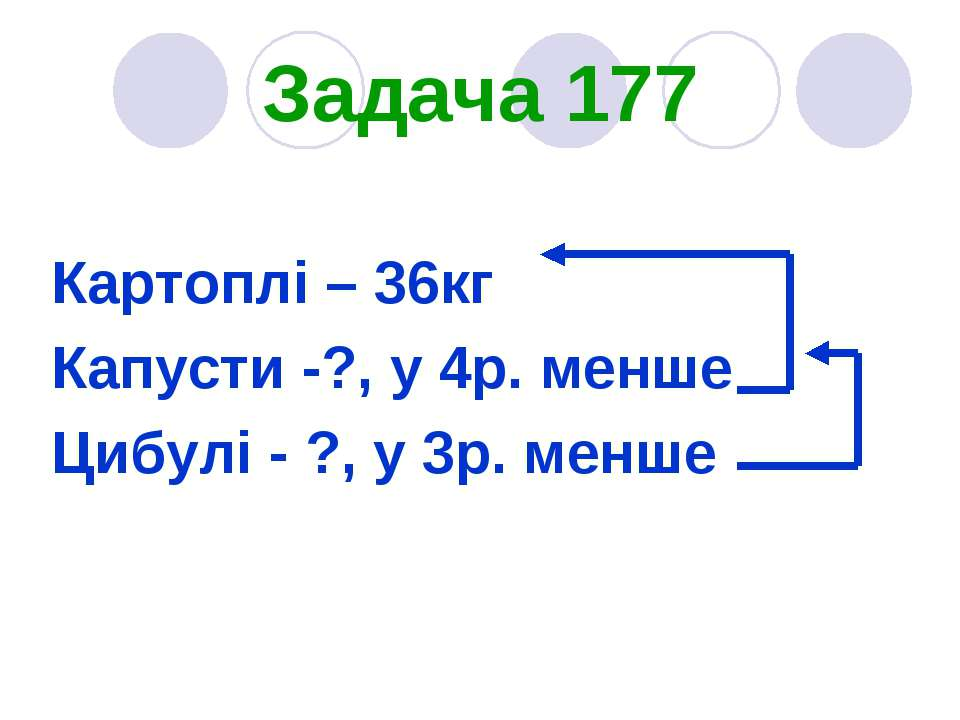 Задача 177 Картоплі – 36кг Капусти -?, у 4р. менше Цибулі - ?, у 3р. менше