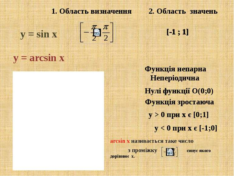 1. Область визначення у = sin x у = arcsin x [-1 ; 1] 2. Область значень [-1 ...