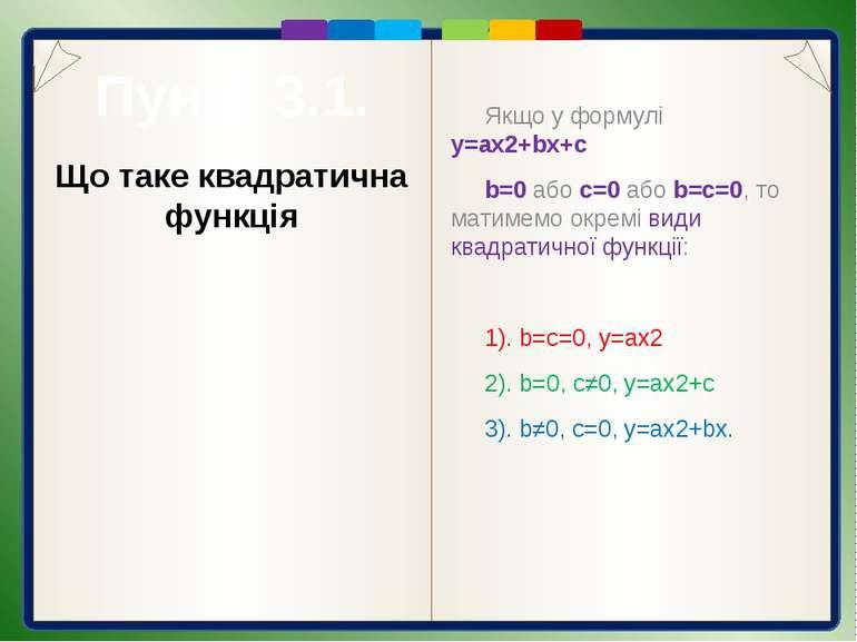Запитання для самоперевірки 1. Що таке функція? 2. Як розуміти записи: f(x)=x...