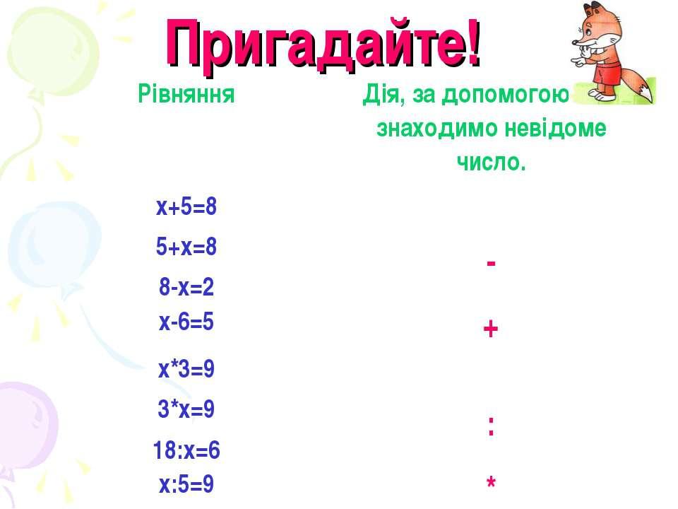 Пригадайте! Рівняння Дія, за допомогою якої знаходимо невідоме число. х+5=8 5...