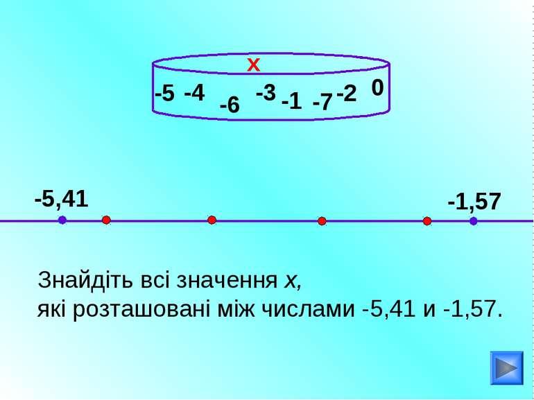 -4 Знайдіть всі значення х, які розташовані між числами -5,41 и -1,57. х -5,4...