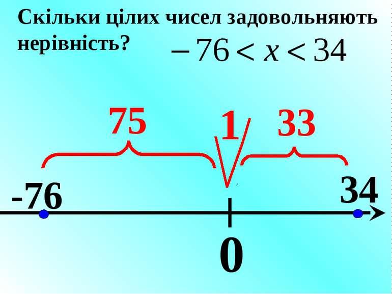 0 -76 34 Скільки цілих чисел задовольняють нерівність? 1 75 33