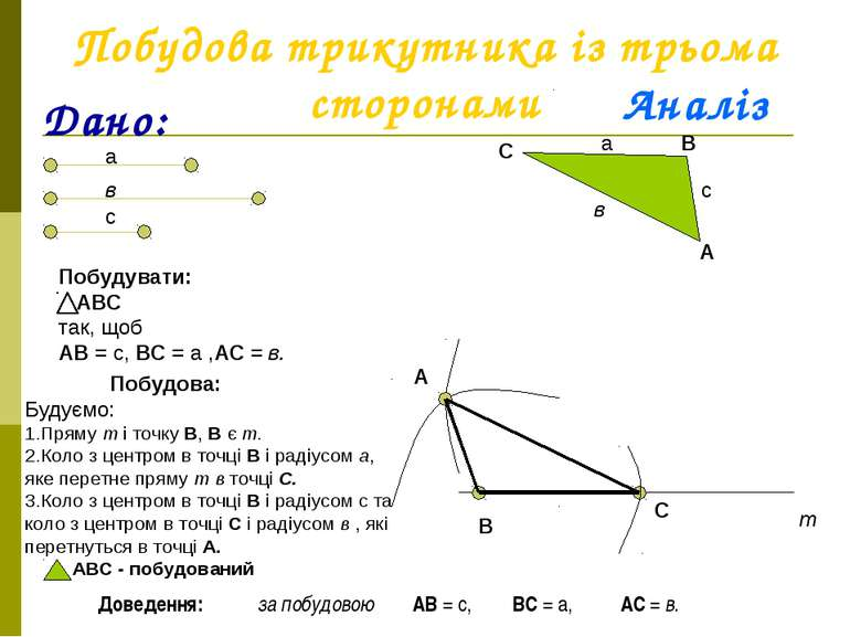 Побудова трикутника із трьома сторонами Дано: а в с Побудувати: АВС так, щоб ...