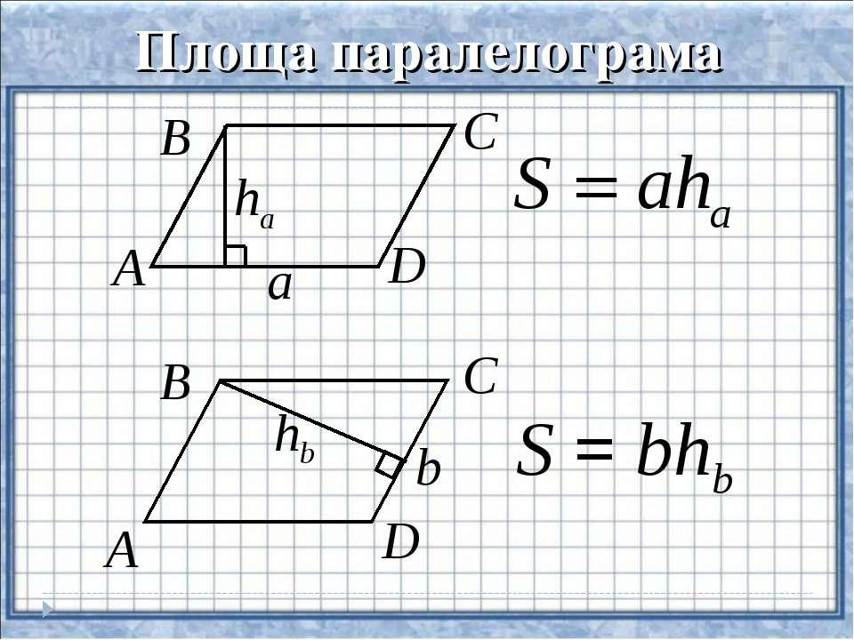 Площа паралелограма ha a b hb A B C D A B C D S = bhb