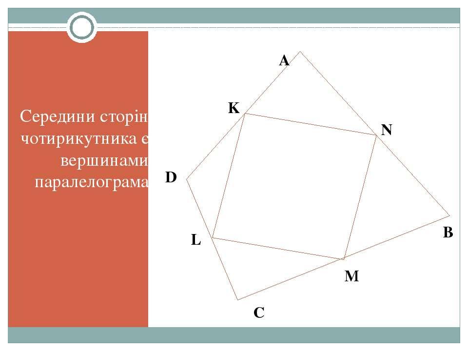 Cередини сторін чотирикутника є вершинами паралелограма C B A D K L M N