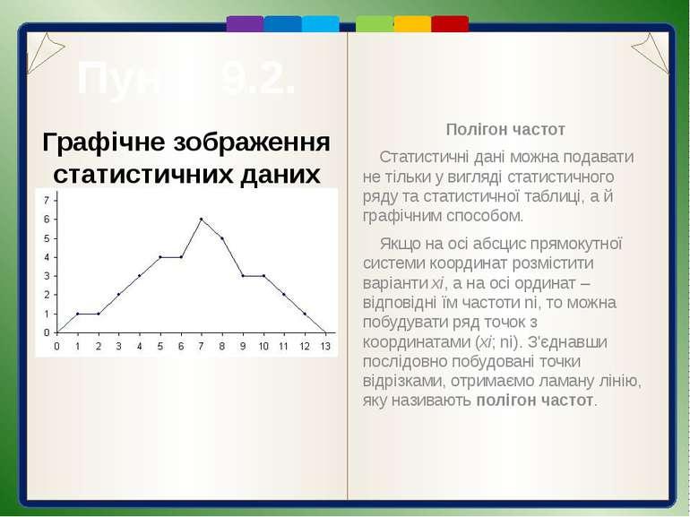 Гістограма Статистичний розподіл вибірки може задаватися у вигляді послідовно...
