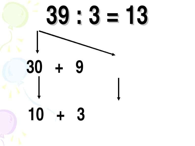39 : 3 = 13 30 + 9 10 + 3