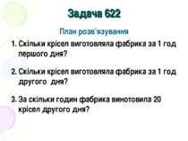 Задача 622 План розв'язування Скільки крісел виготовляла фабрика за 1 год пер...