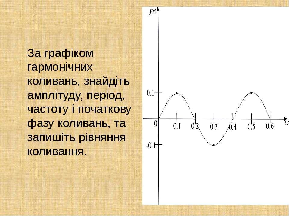 За графіком гармонічних коливань, знайдіть амплітуду, період, частоту і почат...
