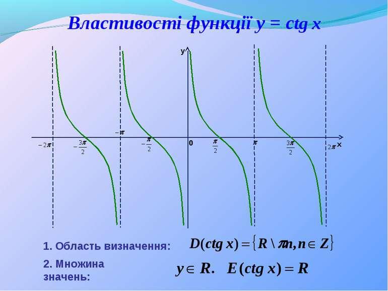 1. Область визначення: 2. Множина значень: Властивості функції y = сtg x