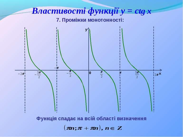 Властивості функції y = ctg x 7. Проміжки монотонності: Функція спадає на всі...
