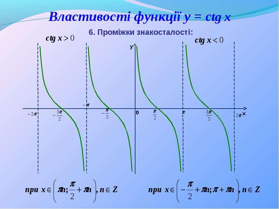 Властивості функції y = ctg x 6. Проміжки знакосталості: