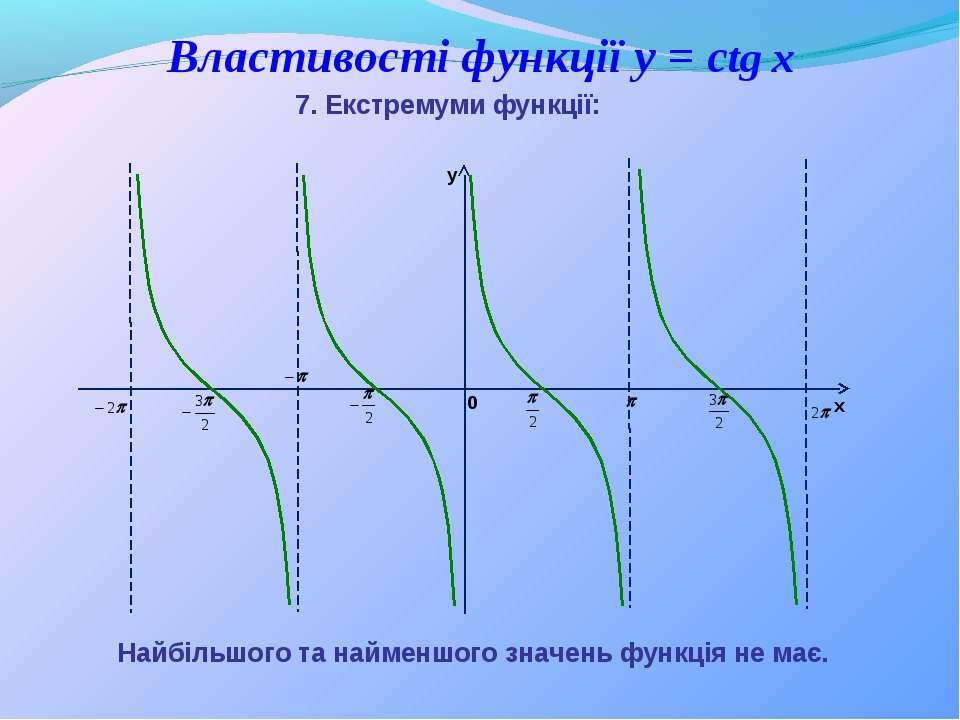 Властивості функції y = ctg x 7. Екстремуми функції: Найбільшого та найменшог...