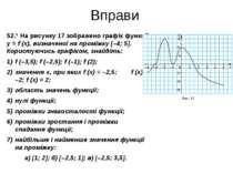 Вправи 52.° На рисунку 17 зображено графік функції y = f (x), визначеної на п...