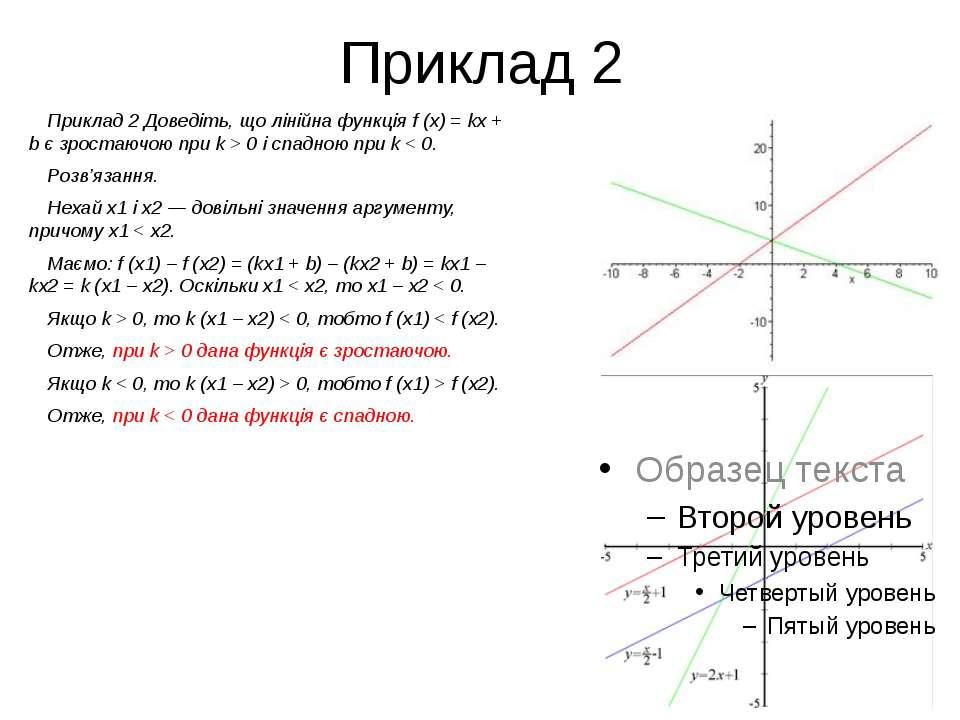 Приклад 2 Приклад 2 Доведіть, що лінійна функція f (x) = kx + b є зростаючою ...