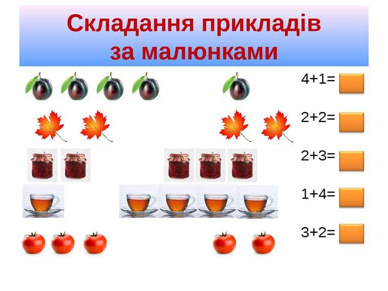 Складання прикладів за малюнками 4+1= 2+2= 2+3= 1+4= 3+2=