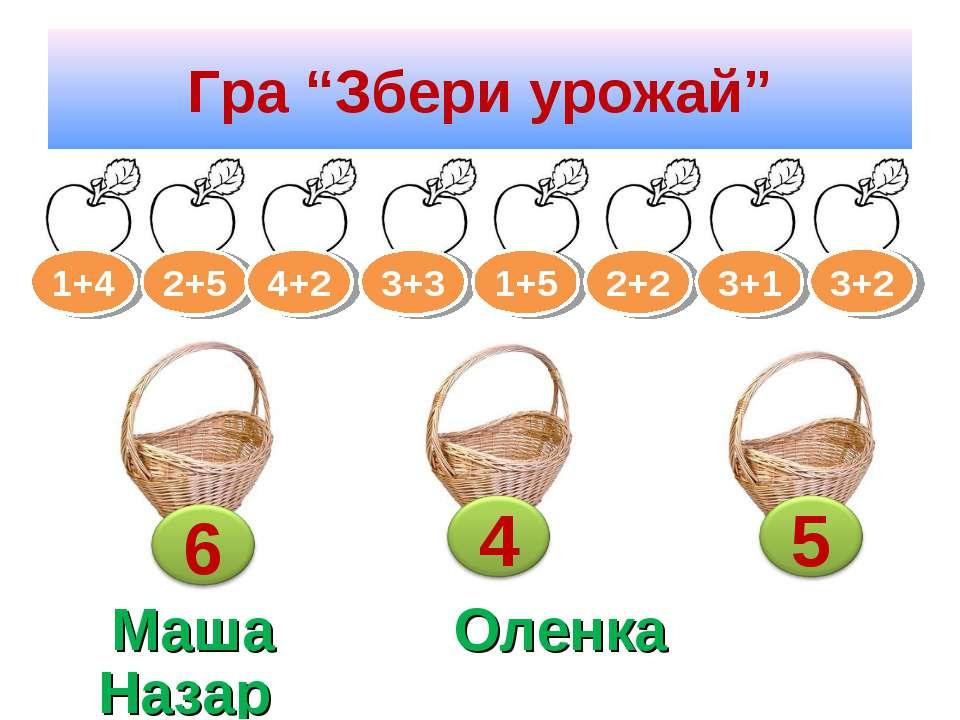 "Гра ""Збери урожай"" Маша Оленка Назар 1+4 2+5 4+2 3+3 1+5 2+2 3+1 3+2"