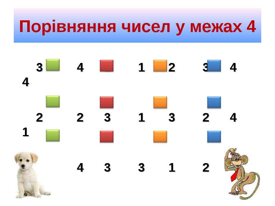 Порівняння чисел у межах 4 3 4 2 1 2 3 4 4 2 2 3 1 3 2 4 1 2 4 3 3 1 2 1 3