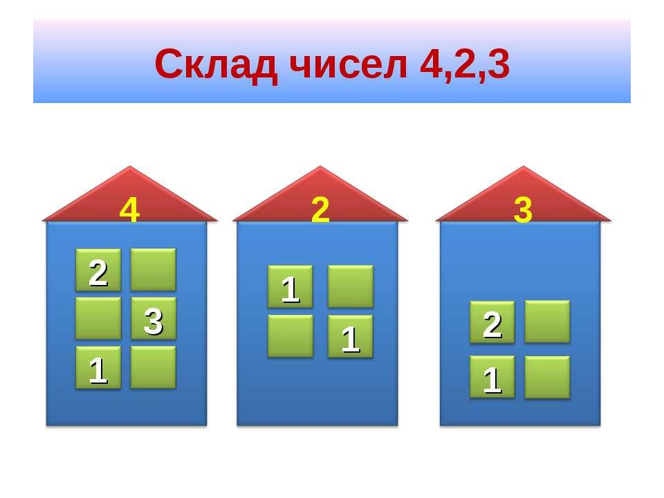 Склад чисел 4,2,3