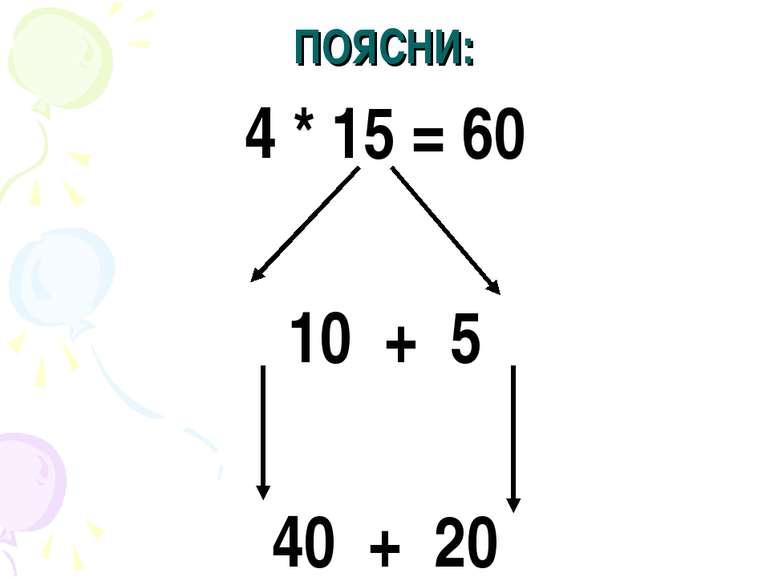 ПОЯСНИ: 4 * 15 = 60 10 + 5 40 + 20